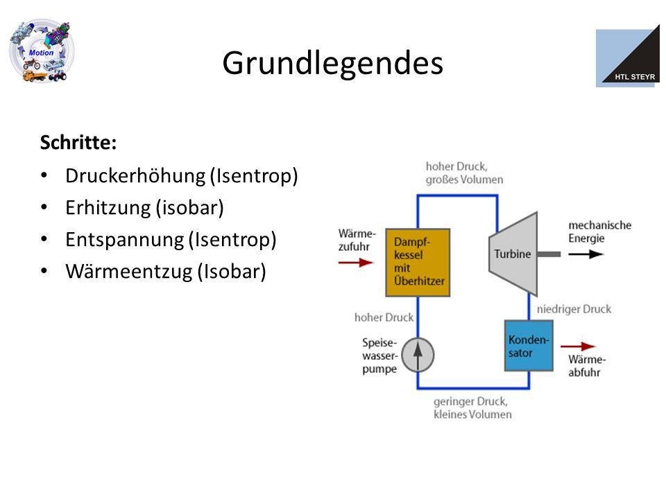Atemberaubend Wie Funktioniert Der Dampfkessel Ideen - Elektrische ...