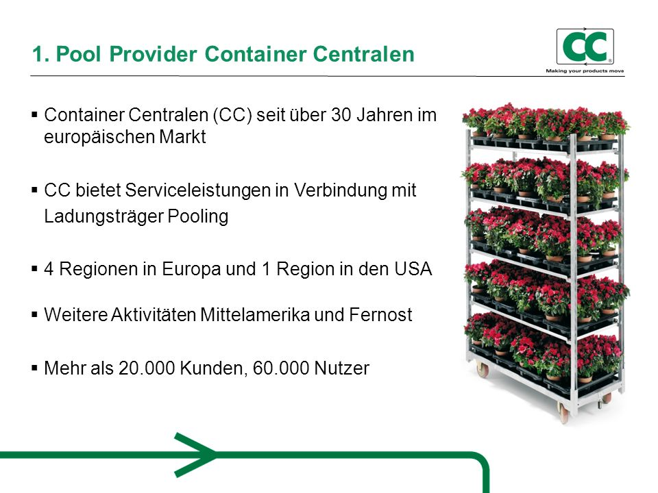 1. Pool Provider Container Centralen