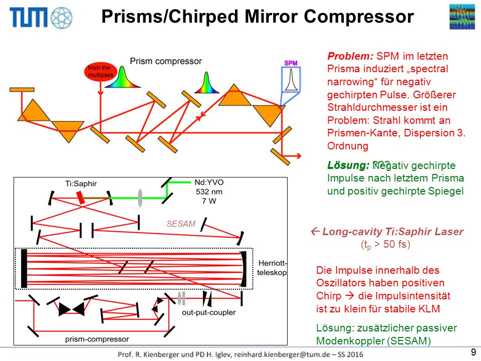 Prisms/Chirped Mirror Compressor