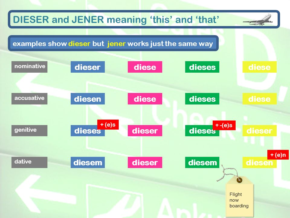 DIESER and JENER meaning 'this' and 'that'