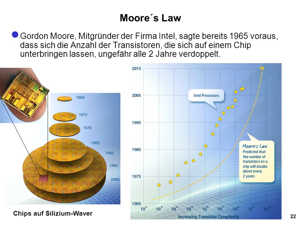 Moore´s Law