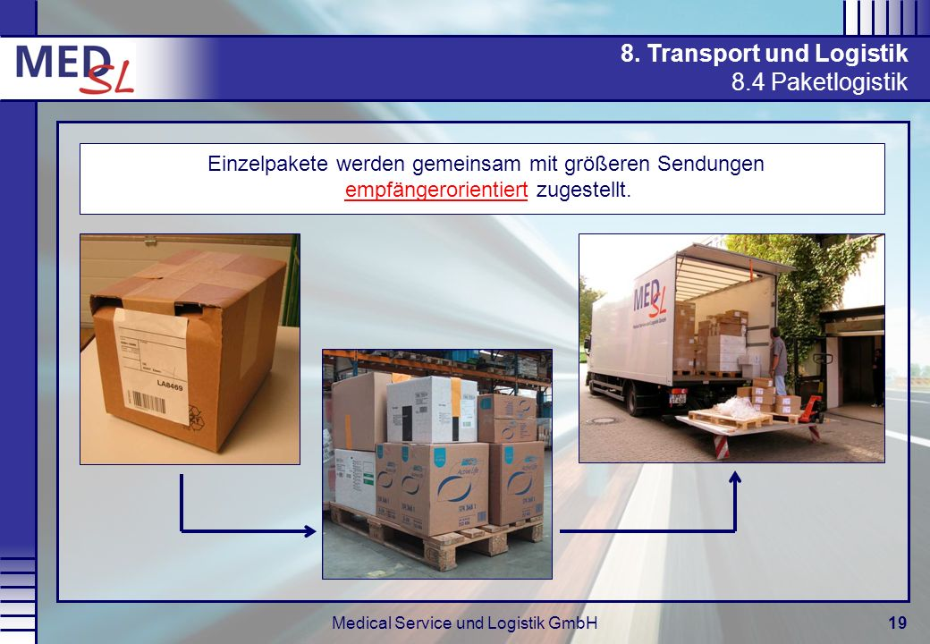 8. Transport und Logistik 8.4 Paketlogistik