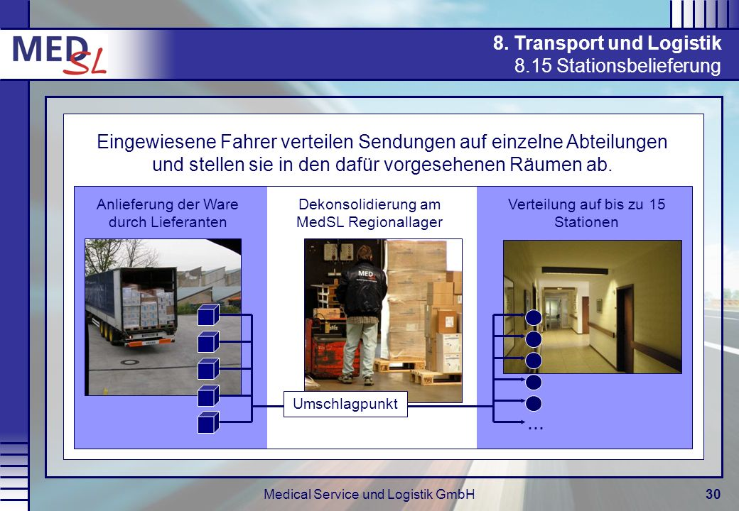 Transport und Logistik 8.15 Stationsbelieferung