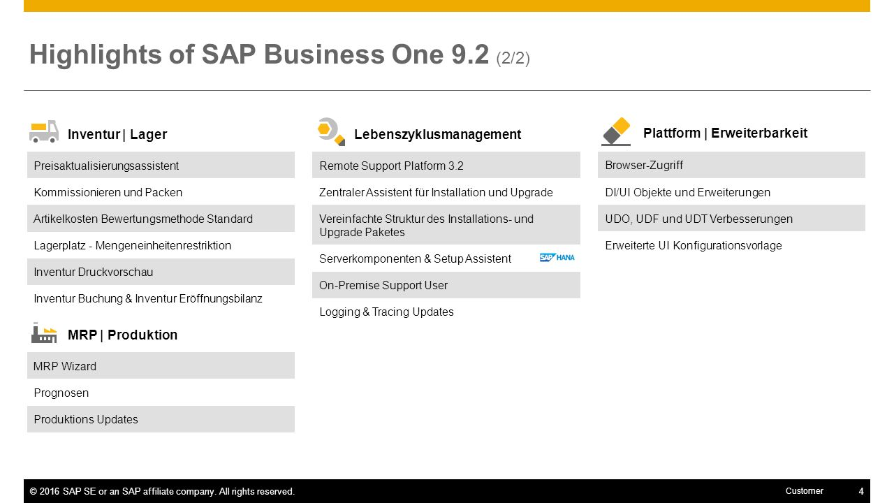 Highlights of SAP Business One 9.2 (2/2)