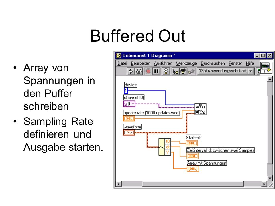 Buffered Out Array von Spannungen in den Puffer schreiben