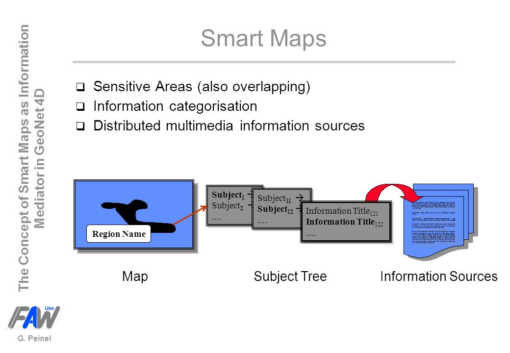 Smart Maps Sensitive Areas (also overlapping)