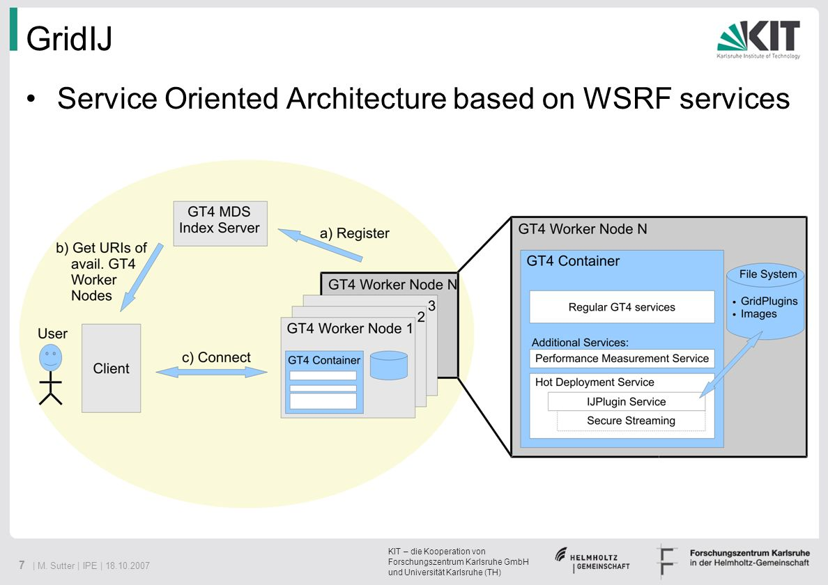 GridIJ Service Oriented Architecture based on WSRF services