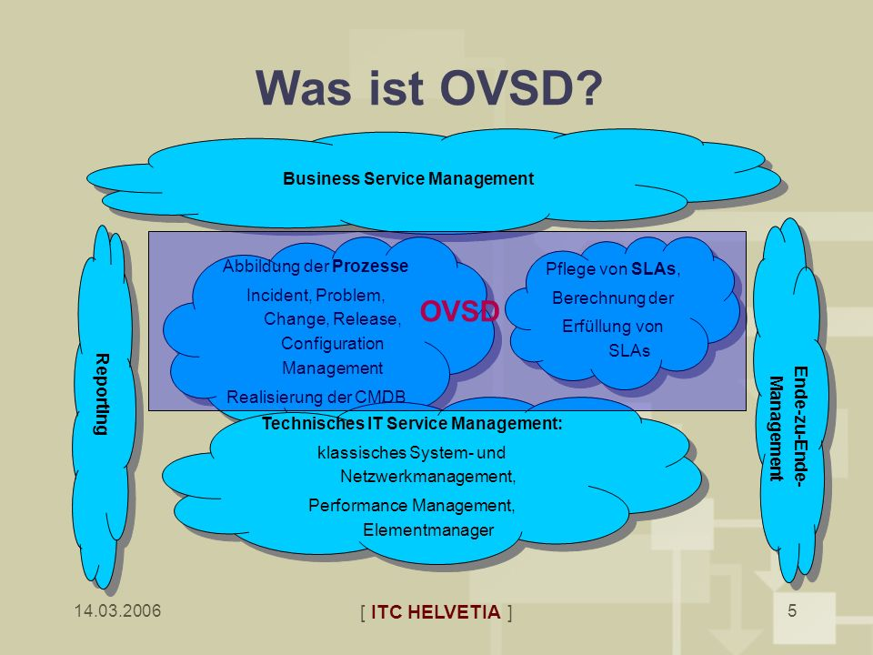 Was ist OVSD OVSD [ ITC HELVETIA ] Business Service Management