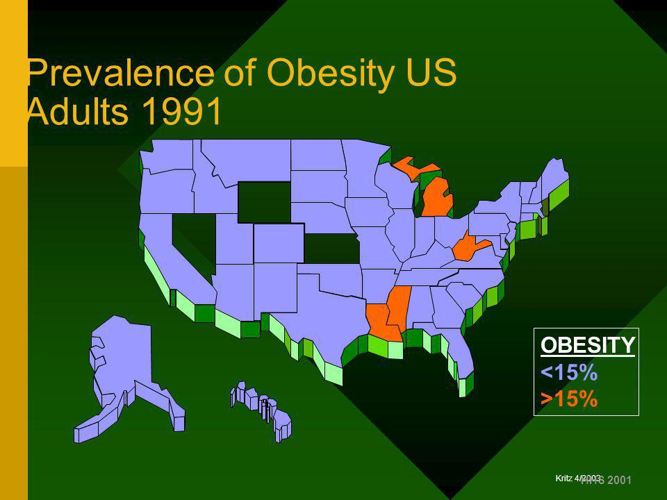 Prevalence of Obesity US Adults 1991