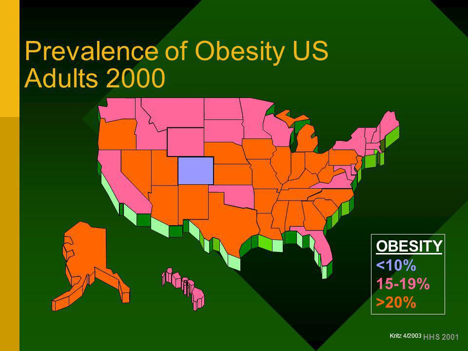 Prevalence of Obesity US Adults 2000