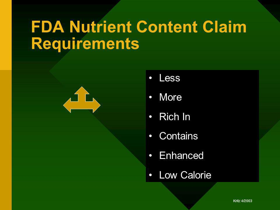 FDA Nutrient Content Claim Requirements