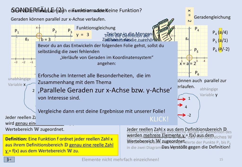 Berühmt Wissenschaftliche Methode Unabhängig Abhängigen Variablen ...