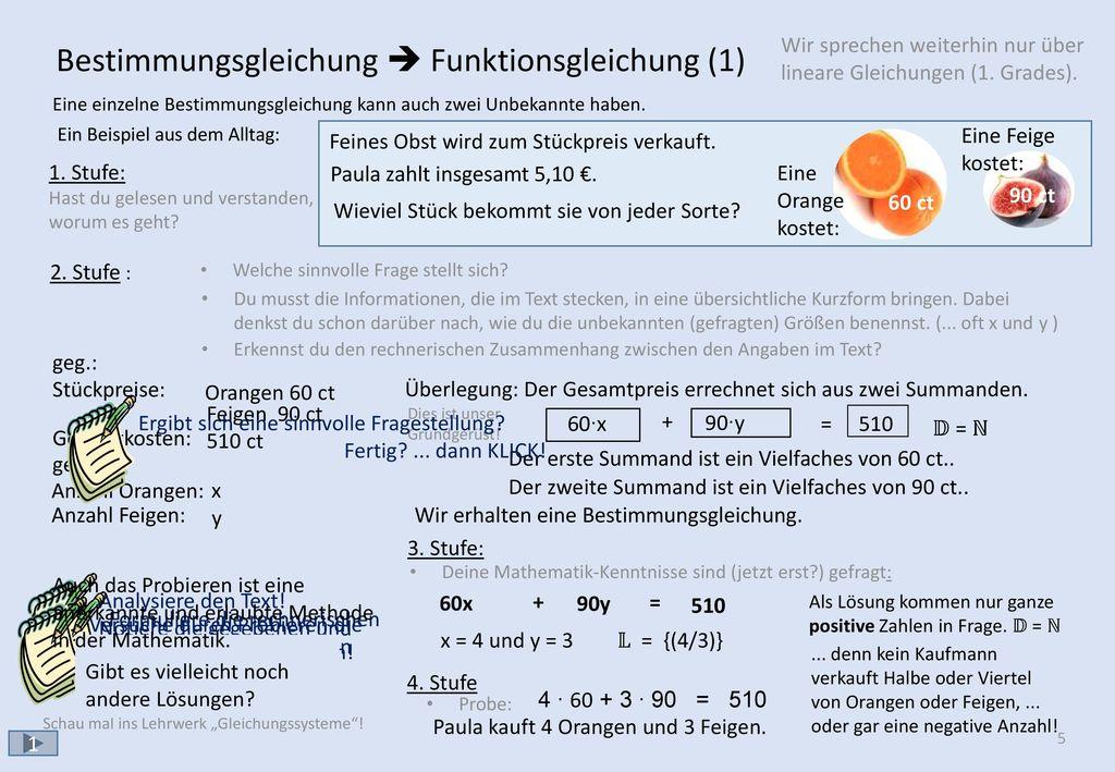 Erfreut Schreiben Lineare Gleichungen Aus Tabellen Arbeitsblatt ...