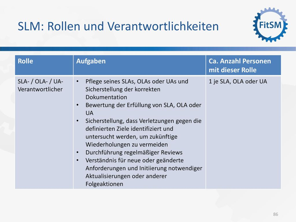 Service Planung & Erbringung (Service Planning & Delivery) - ppt ...