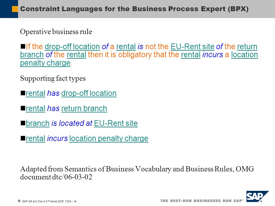 Constraint Languages for the Business Process Expert (BPX)