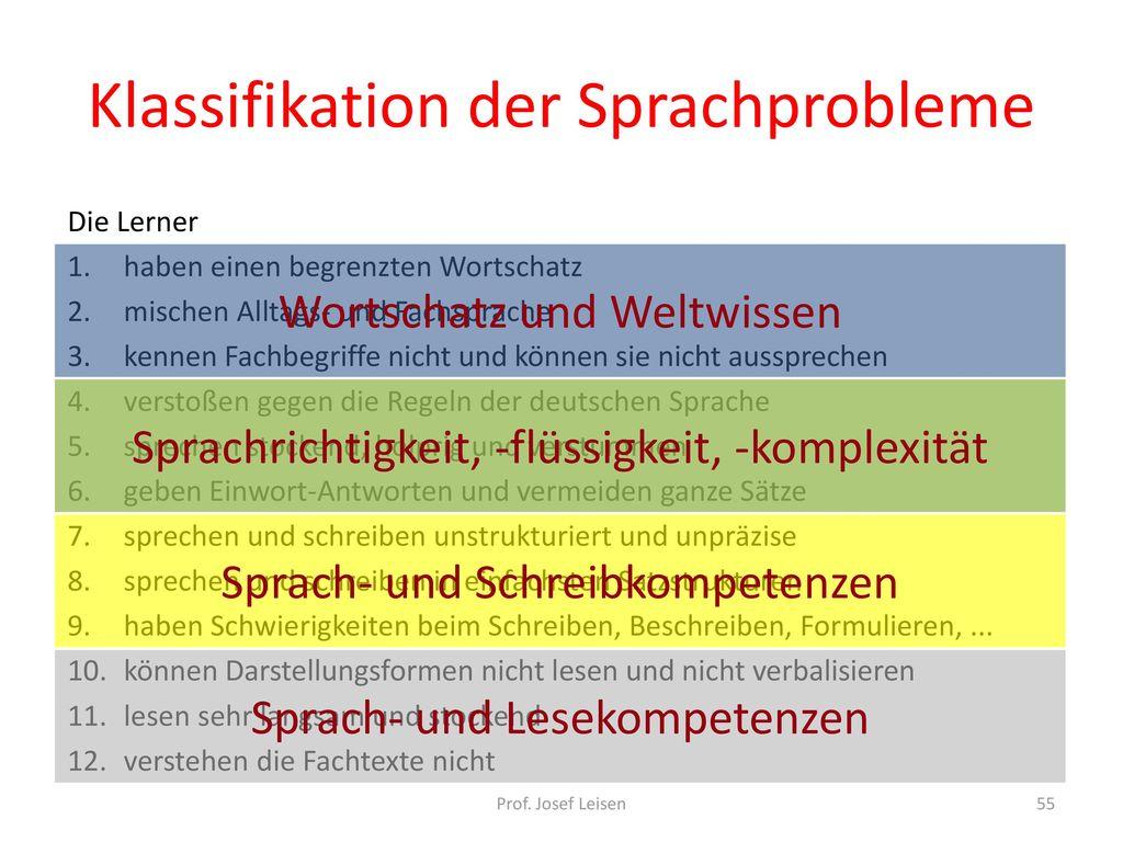 Gemütlich Identifizierung Bildliche Sprache Arbeitsblatt 1 Antworten ...