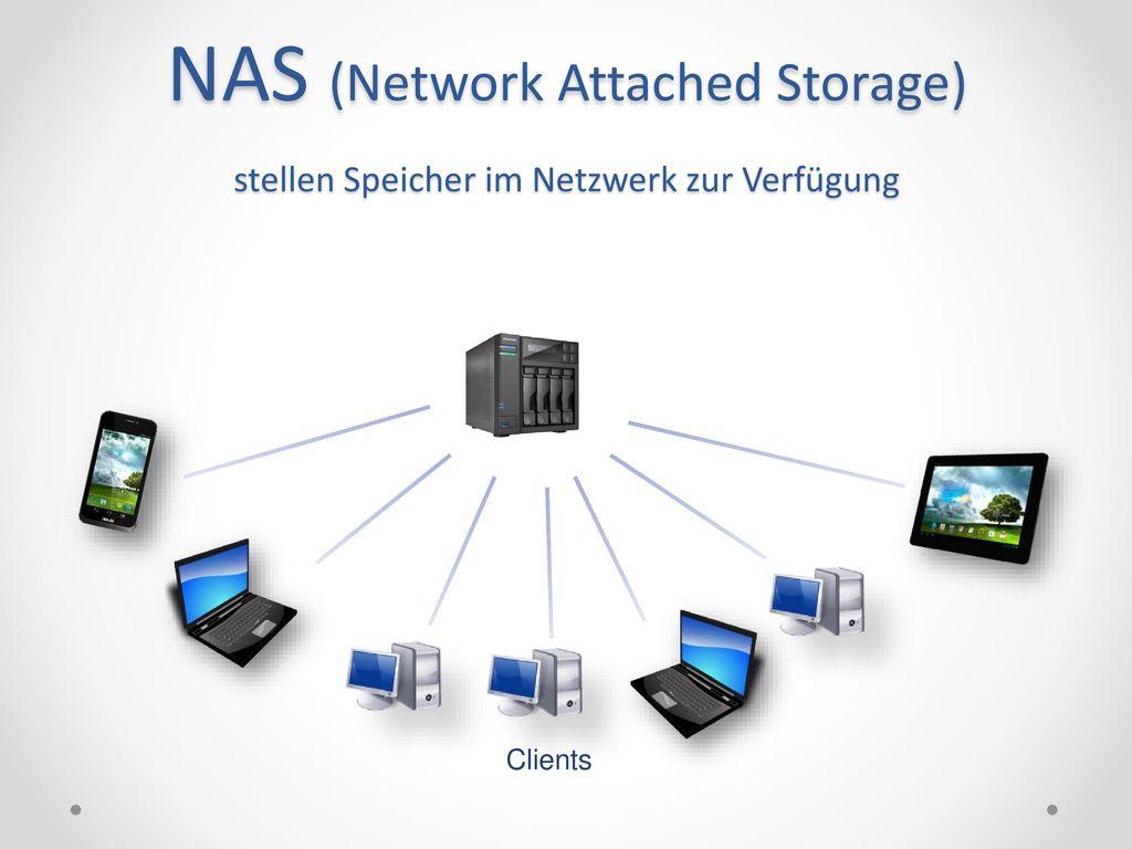 Hardware Ppt Video Online Herunterladen Nas Wiring Diagram 17 Network