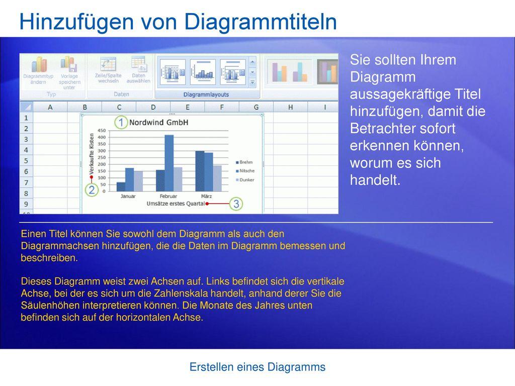 Erfreut Fraktionen Auf Einer Zahlenskala Arbeitsblatt Vergleich ...