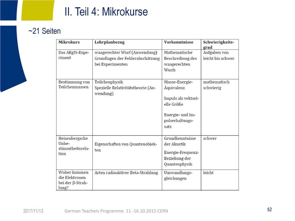 Unterrichtsmaterialien für den Einsatz in Schulen - ppt herunterladen