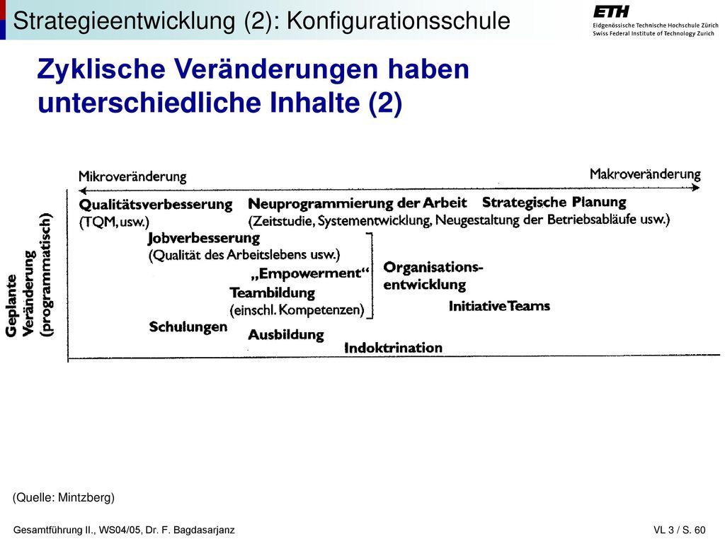 Strategieentwicklung (2) - ppt video online herunterladen