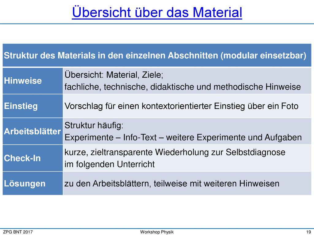 ZPG Biologie, Naturphänomene und Technik - ppt video online ...