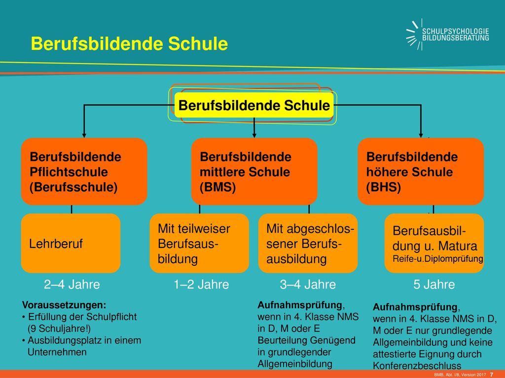 Magnificent Simile Arbeitsblätter 2Klasse Ideas - Mathe ...