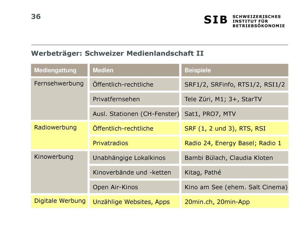 36 werbetrger schweizer medienlandschaft ii - Werbetrager Beispiele