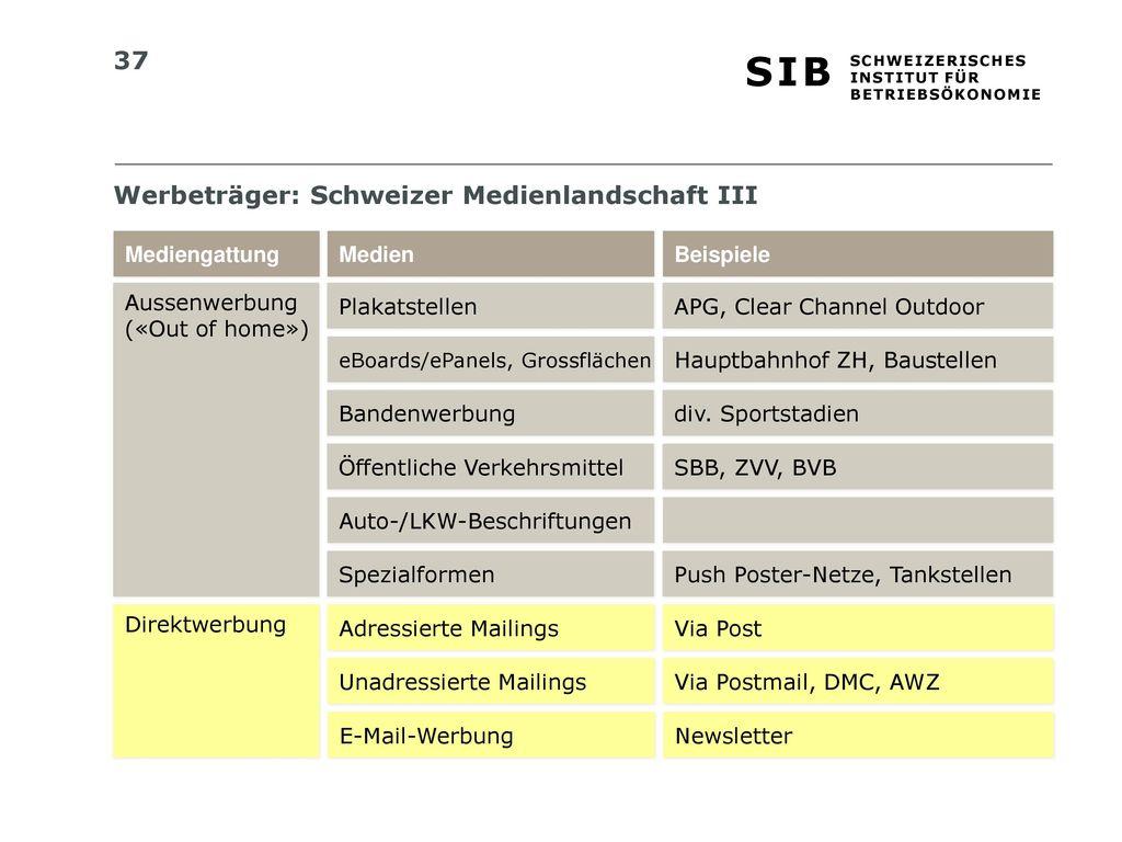 37 werbetrger schweizer medienlandschaft iii - Werbetrager Beispiele