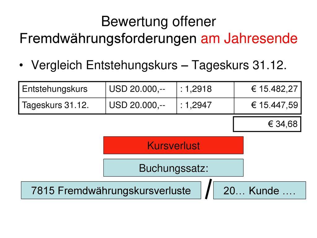 Waren- und Zahlungsverkehr mit dem Ausland - ppt video online ...