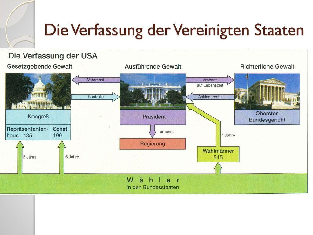 Berühmt Geographie Der Vereinigten Staaten Arbeitsblatt Ideen ...