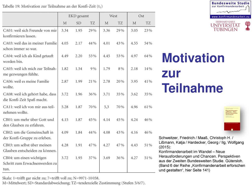 Zentrale Ergebnisse der Zweiten bundesweiten Studie zur ...