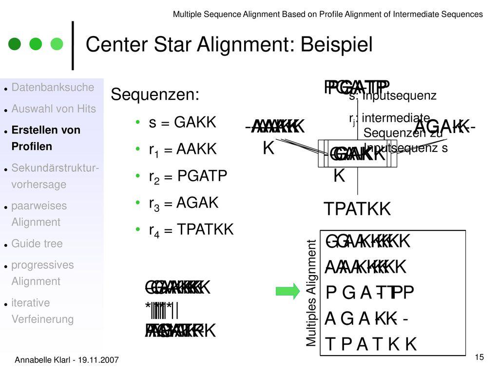 Niedlich Math Arbeitsblätter Muster Und Sequenzen Galerie - Super ...