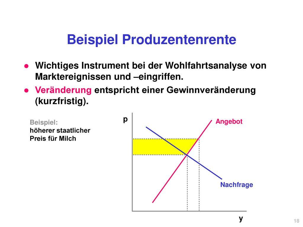 Mikroökonomie 1 Angebot Des Unternehmen Ppt Herunterladen