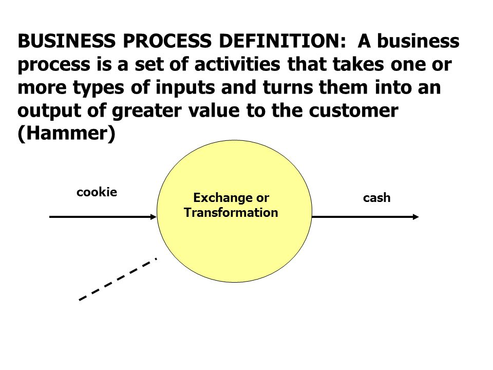 Exchange or Transformation