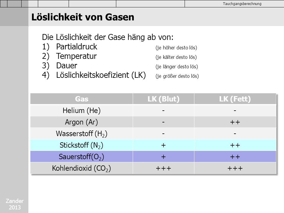 Tauchgangberechnung Gasaustausch / Diffusion Löslichkeit von Gasen ...