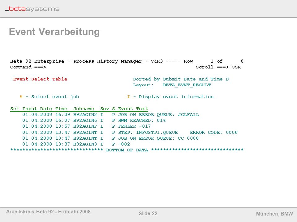 Event Verarbeitung Beta 92 Enterprise - Process History Manager - V4R3 ----- Row 1 of 8.