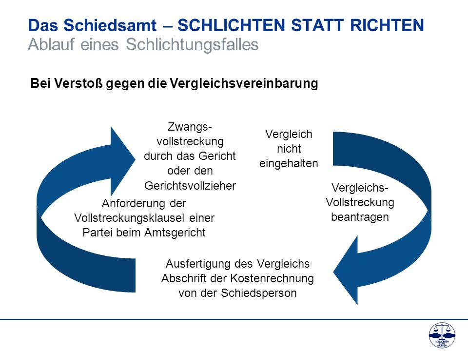 XX.XX.2012 Ort des Vortrags Vorname Nachname Schiedsfrau/-Mann - ppt ...