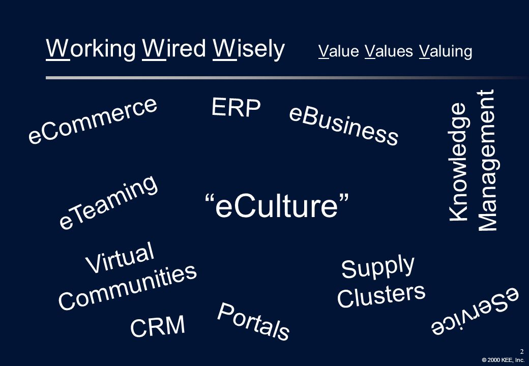 Working Wired Wisely Value Values Valuing