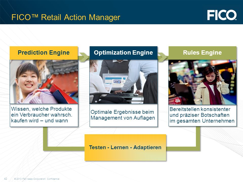 FICO™ Retail Action Manager