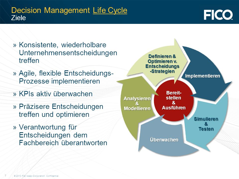 Decision Management Life Cycle Ziele