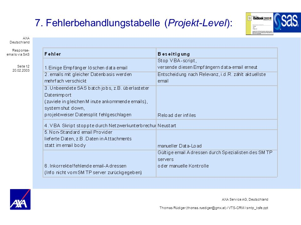 7. Fehlerbehandlungstabelle (Projekt-Level):