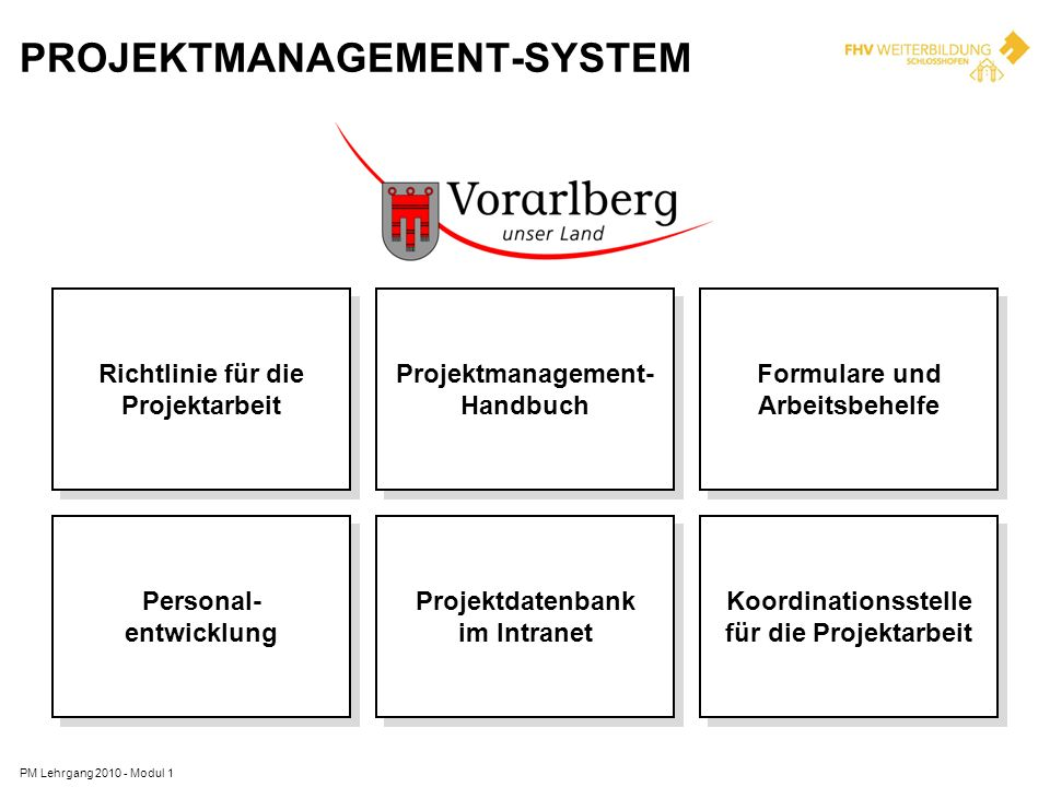 Projektmanagement-System