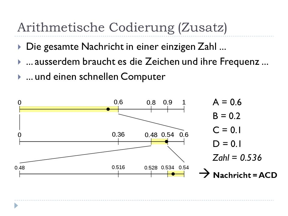 Großzügig Arithmetischen Und Geometrischen Sequenzen Arbeitsblatt ...