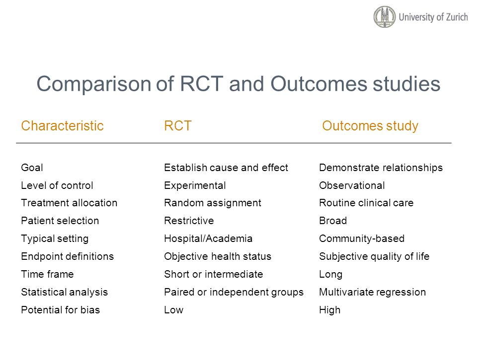 Comparison of RCT and Outcomes studies