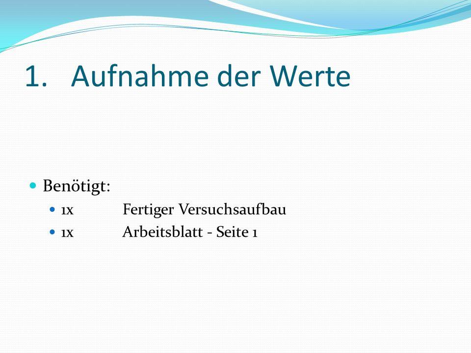 Fein Kernwerte Arbeitsblatt Bilder - Super Lehrer Arbeitsblätter ...