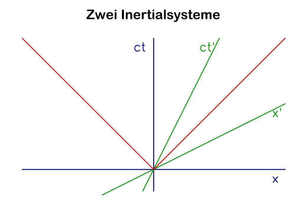 Spezielle Relativitätstheorie - ppt video online herunterladen