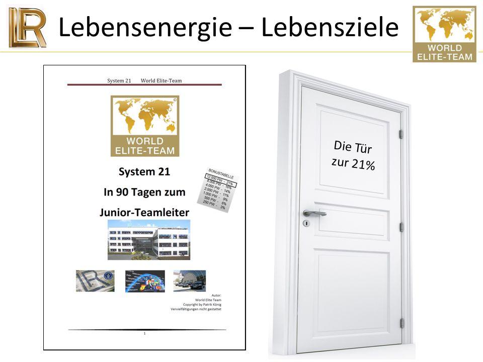 Profi Workshop Die Tür zur 21%. - ppt video online herunterladen
