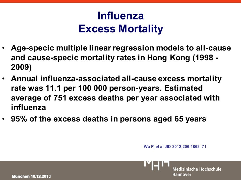 Influenza Excess Mortality