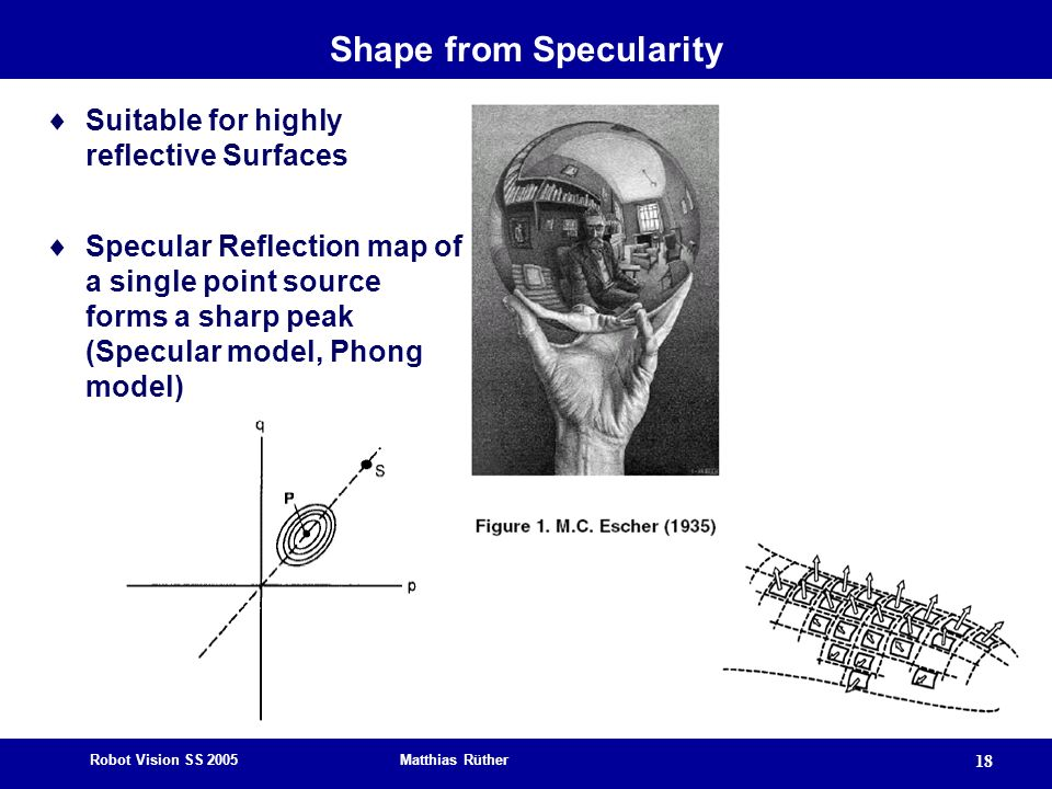 Shape from Specularity