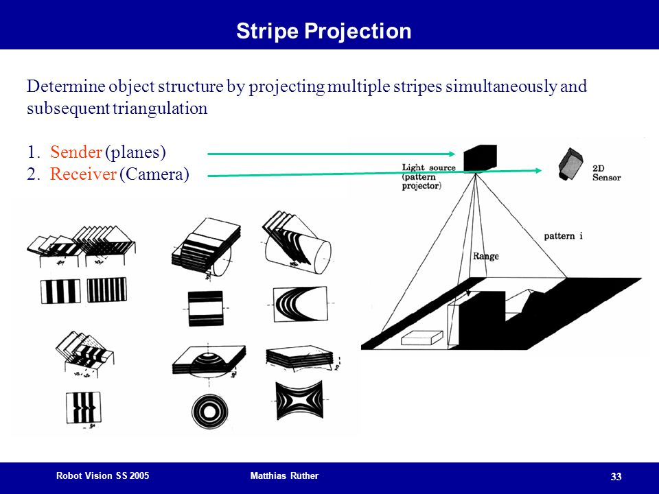 Stripe Projection Determine object structure by projecting multiple stripes simultaneously and subsequent triangulation.